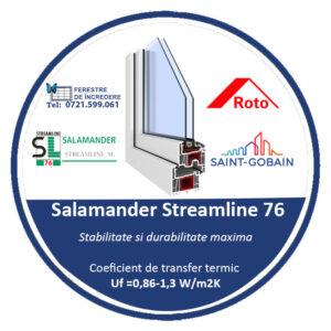Profile Termopane Streamline 76